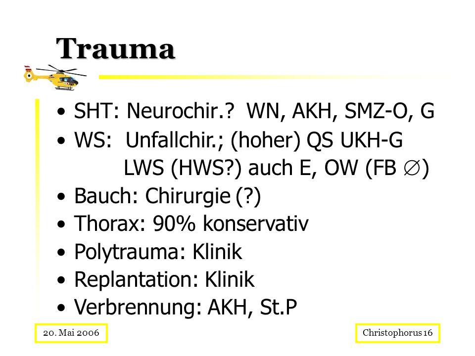 Christophorus 1620. Mai 2006 Trauma SHT: Neurochir.?WN, AKH, SMZ-O, G WS: Unfallchir.; (hoher) QS UKH-G LWS (HWS?) auch E, OW (FB ) Bauch: Chirurgie (