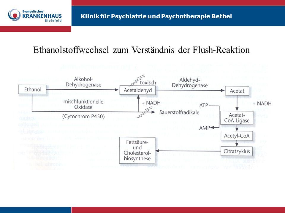 Klinik für Psychiatrie und Psychotherapie Bethel Beispiele für eine Antabus Anwendung im psychosozialen Kontext mit Monitoring: Im Rahmen von Paarbehandlungen In Zusammenarbeit mit Werkstätten In betreuten Lebensformen