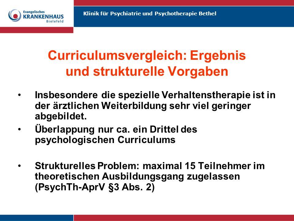 Klinik für Psychiatrie und Psychotherapie Bethel Curriculumsvergleich: Ergebnis und strukturelle Vorgaben Insbesondere die spezielle Verhaltenstherapi