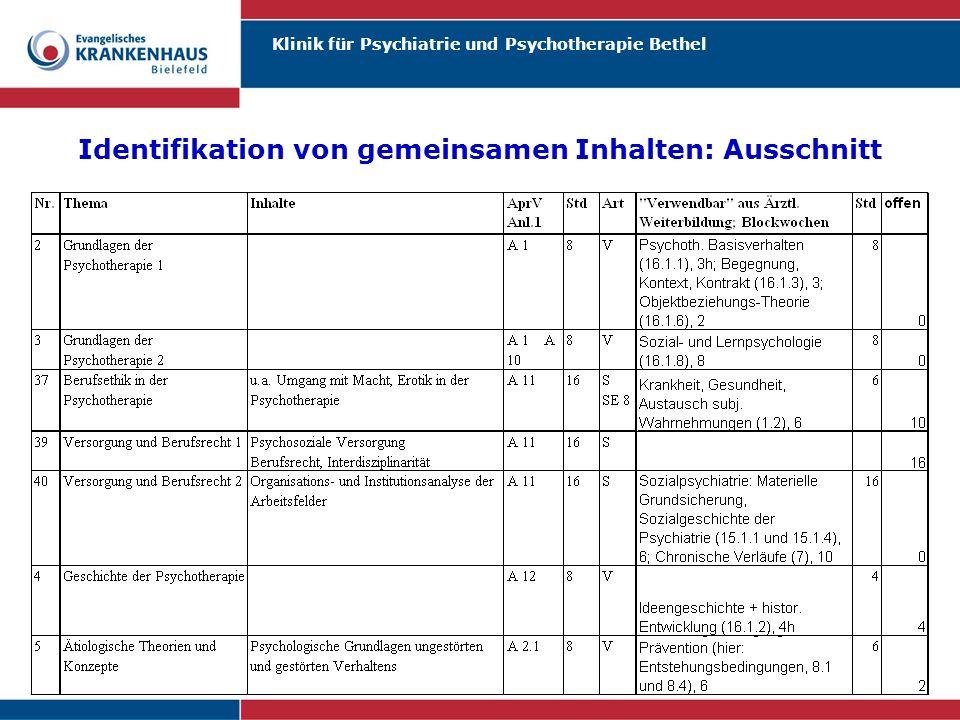 Klinik für Psychiatrie und Psychotherapie Bethel Identifikation von gemeinsamen Inhalten: Ausschnitt