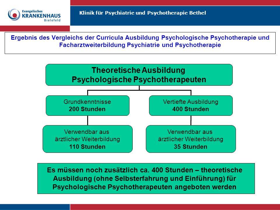 Klinik für Psychiatrie und Psychotherapie Bethel Ergebnis des Vergleichs der Curricula Ausbildung Psychologische Psychotherapie und Facharztweiterbild