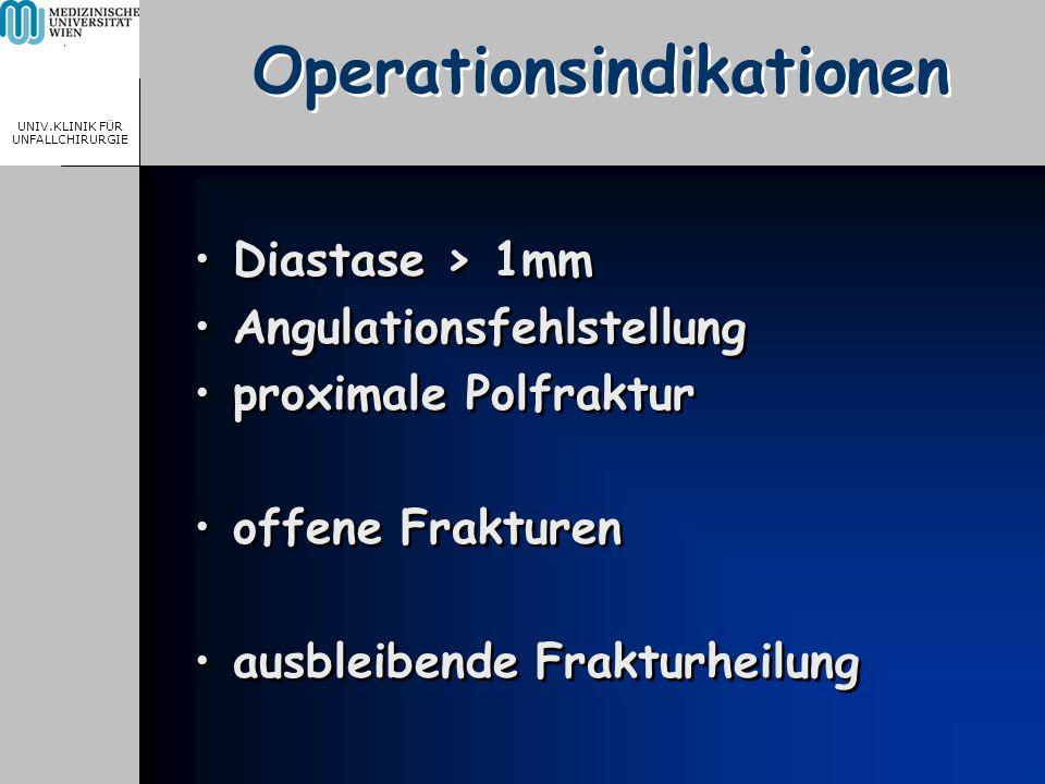 MEDICAL UNIVERSITY, VIENNA, AUSTRIA UNIV.KLINIK FÜR UNFALLCHIRURGIE Operationsindikationen Diastase > 1mm Angulationsfehlstellung proximale Polfraktur