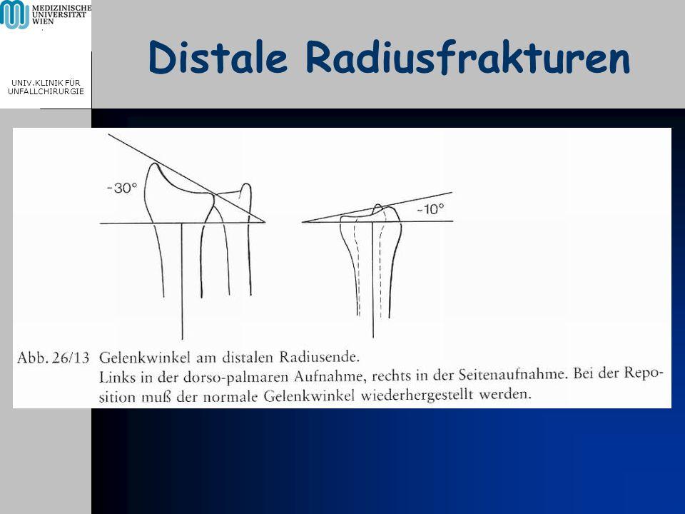 MEDICAL UNIVERSITY, VIENNA, AUSTRIA UNIV.KLINIK FÜR UNFALLCHIRURGIE Distale Radiusfrakturen