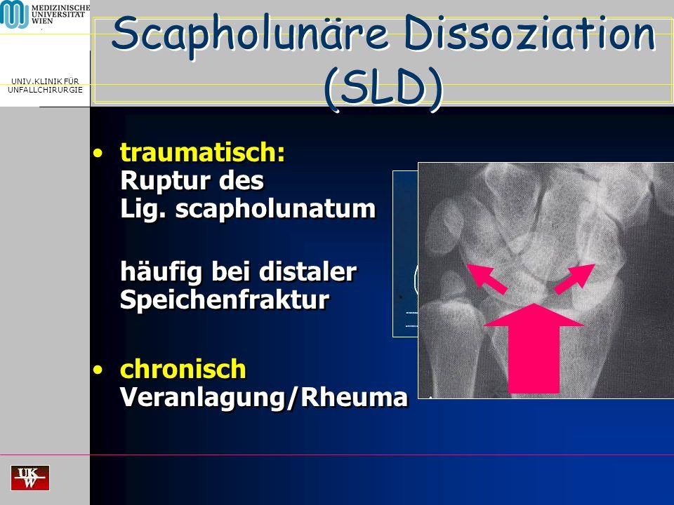 MEDICAL UNIVERSITY, VIENNA, AUSTRIA UNIV.KLINIK FÜR UNFALLCHIRURGIE Scapholunäre Dissoziation (SLD) traumatisch: Ruptur des Lig. scapholunatum häufig