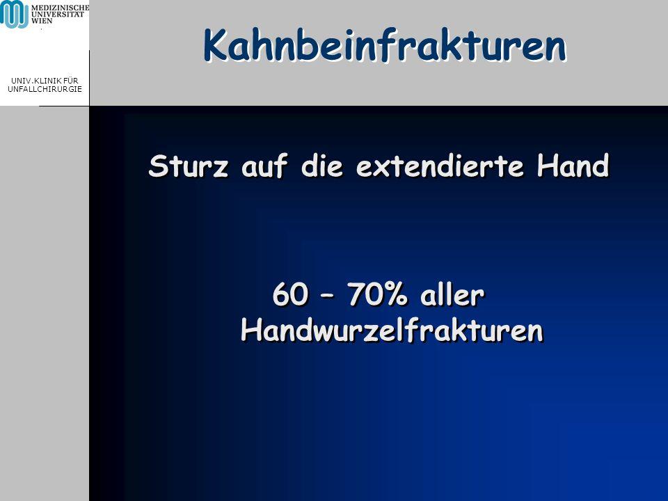 MEDICAL UNIVERSITY, VIENNA, AUSTRIA UNIV.KLINIK FÜR UNFALLCHIRURGIE Kahnbeinfrakturen Sturz auf die extendierte Hand 60 – 70% aller Handwurzelfrakture