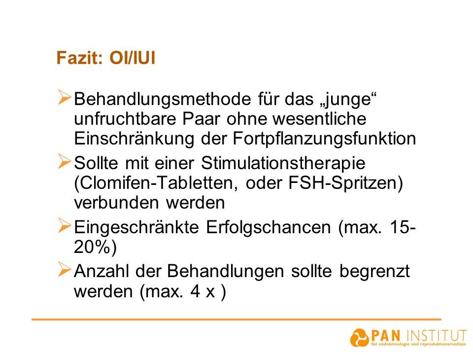 Fazit: OI/IUI Behandlungsmethode für das junge unfruchtbare Paar ohne wesentliche Einschränkung der Fortpflanzungsfunktion Sollte mit einer Stimulatio
