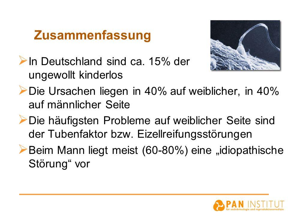 Zusammenfassung In Deutschland sind ca. 15% der Paare ungewollt kinderlos Die Ursachen liegen in 40% auf weiblicher, in 40% auf männlicher Seite Die h