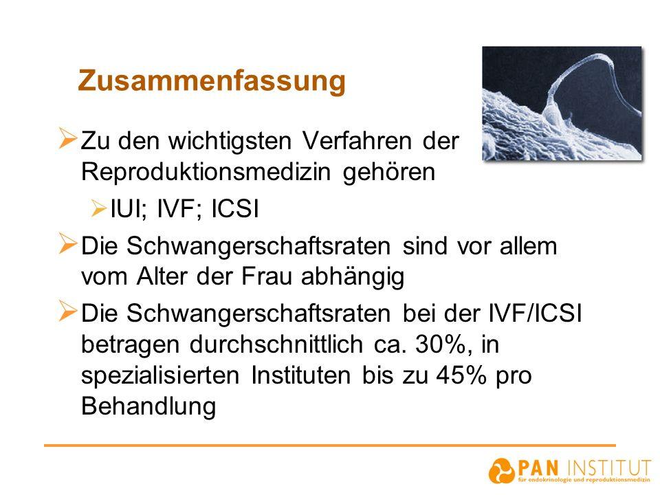 Zusammenfassung Zu den wichtigsten Verfahren der Reproduktionsmedizin gehören IUI; IVF; ICSI Die Schwangerschaftsraten sind vor allem vom Alter der Fr