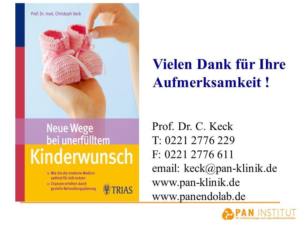 Prof. Dr. C. Keck T: 0221 2776 229 F: 0221 2776 611 email: keck@pan-klinik.de www.pan-klinik.de www.panendolab.de Vielen Dank für Ihre Aufmerksamkeit