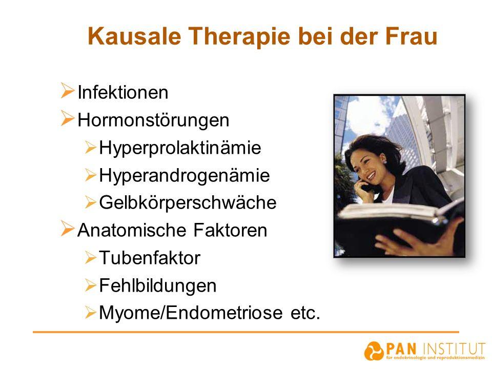 Kausale Therapie bei der Frau Infektionen Hormonstörungen Hyperprolaktinämie Hyperandrogenämie Gelbkörperschwäche Anatomische Faktoren Tubenfaktor Feh