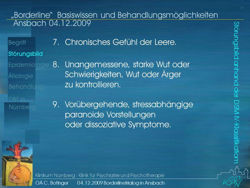 Begriff Epidemiologie Ätiologie 14 Störungsbild Borderline Basiswissen und Behandlungsmöglichkeiten Ansbach 04.12.2009 Klinikum Nürnberg - Klinik für Psychiatrie und Psychotherapie OÄ C.