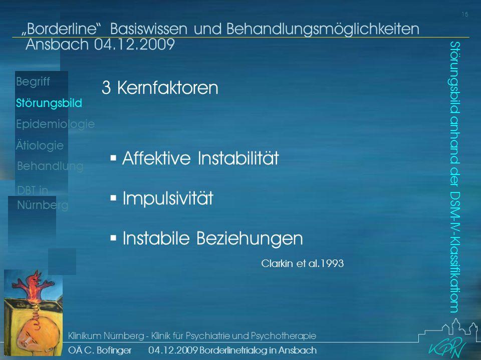 Begriff Epidemiologie Ätiologie 15 Störungsbild Borderline Basiswissen und Behandlungsmöglichkeiten Ansbach 04.12.2009 Klinikum Nürnberg - Klinik für Psychiatrie und Psychotherapie OÄ C.