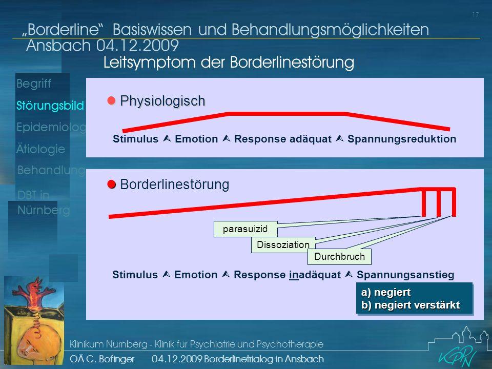 Begriff Epidemiologie Ätiologie 17 Störungsbild Borderline Basiswissen und Behandlungsmöglichkeiten Ansbach 04.12.2009 Klinikum Nürnberg - Klinik für Psychiatrie und Psychotherapie OÄ C.