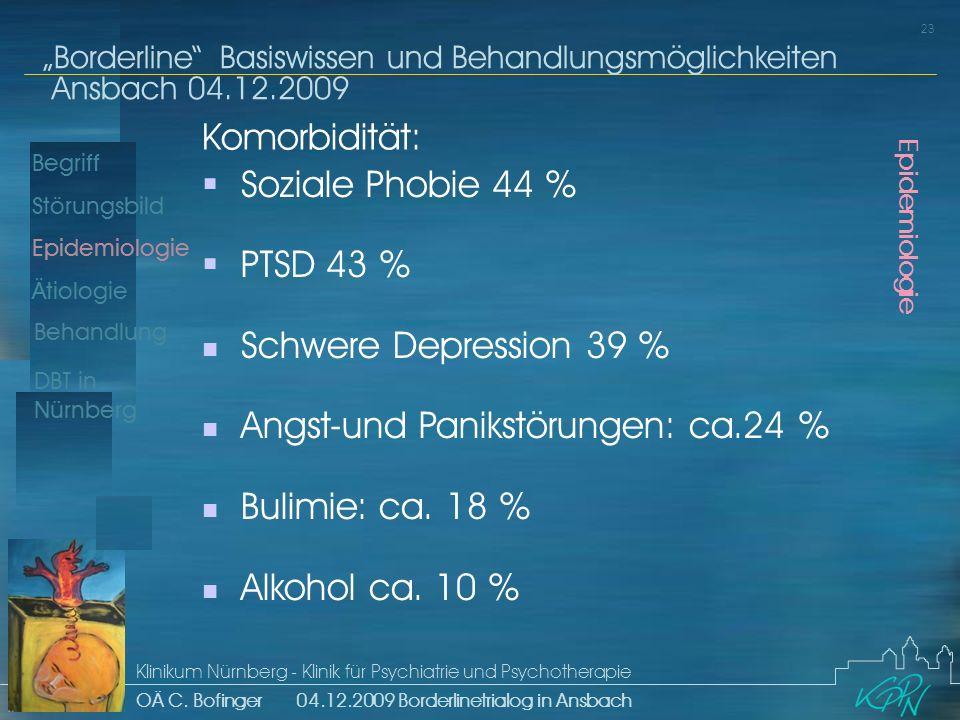Begriff Epidemiologie Ätiologie 23 Störungsbild Borderline Basiswissen und Behandlungsmöglichkeiten Ansbach 04.12.2009 Klinikum Nürnberg - Klinik für Psychiatrie und Psychotherapie OÄ C.
