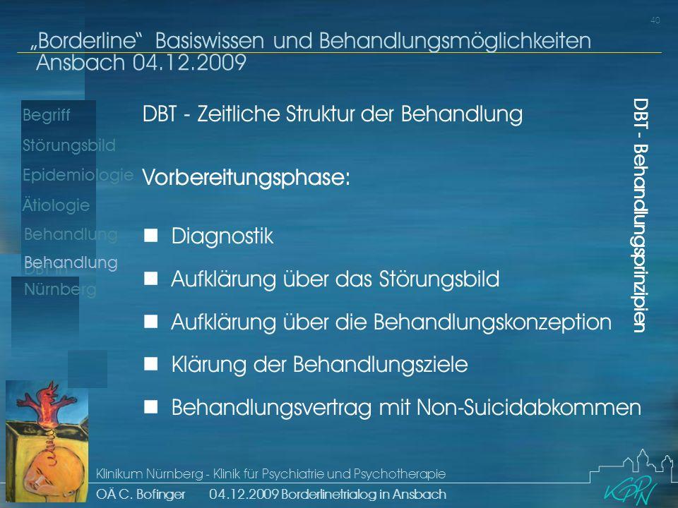 Begriff Epidemiologie Ätiologie 40 Störungsbild Borderline Basiswissen und Behandlungsmöglichkeiten Ansbach 04.12.2009 Klinikum Nürnberg - Klinik für Psychiatrie und Psychotherapie OÄ C.