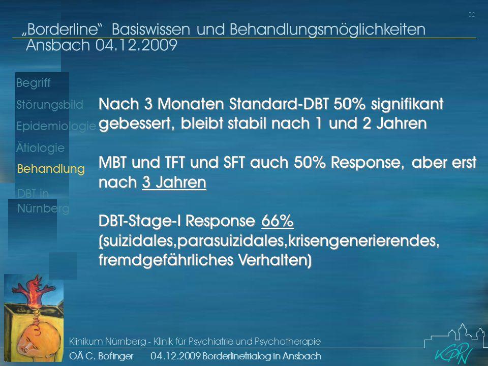 Begriff Epidemiologie Ätiologie 52 Störungsbild Borderline Basiswissen und Behandlungsmöglichkeiten Ansbach 04.12.2009 Klinikum Nürnberg - Klinik für Psychiatrie und Psychotherapie OÄ C.