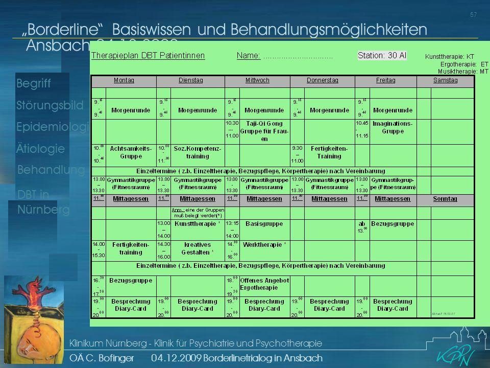 Begriff Epidemiologie Ätiologie 57 Störungsbild Borderline Basiswissen und Behandlungsmöglichkeiten Ansbach 04.12.2009 Klinikum Nürnberg - Klinik für Psychiatrie und Psychotherapie OÄ C.