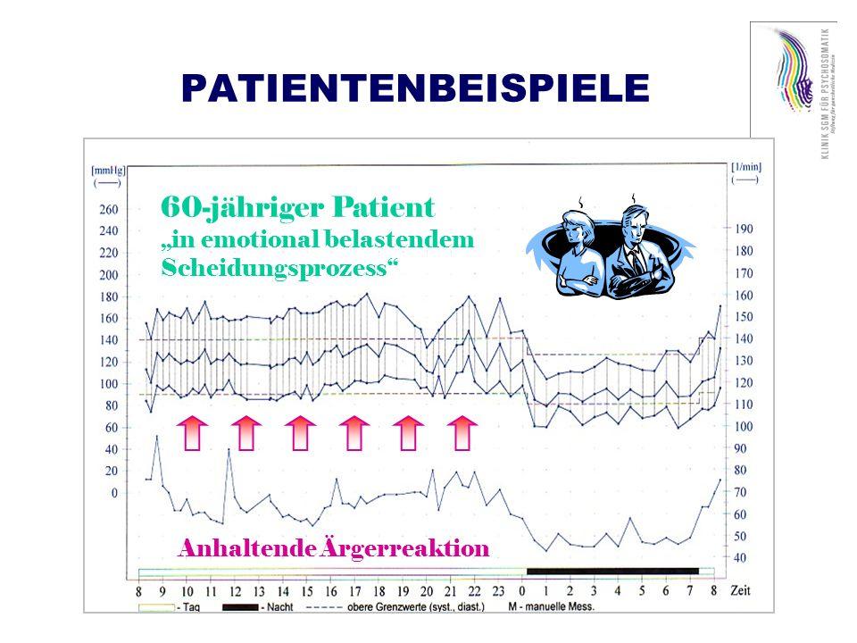 Risiko arterielle Hypertonie Vasan et al., N Engl J Med 2001 Ergebnisse aus der Framingham-Studie, 6859 Teilnehmer