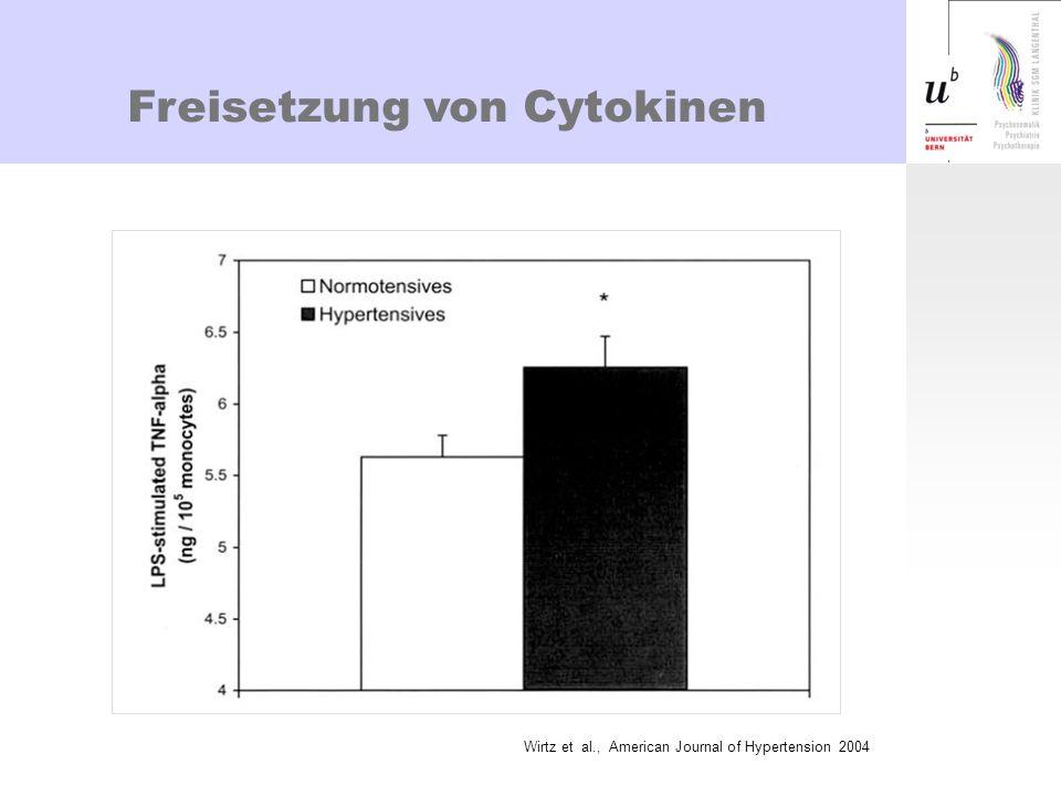 Stressphysiologie PSYCHOSOZIALE FAKTOREN