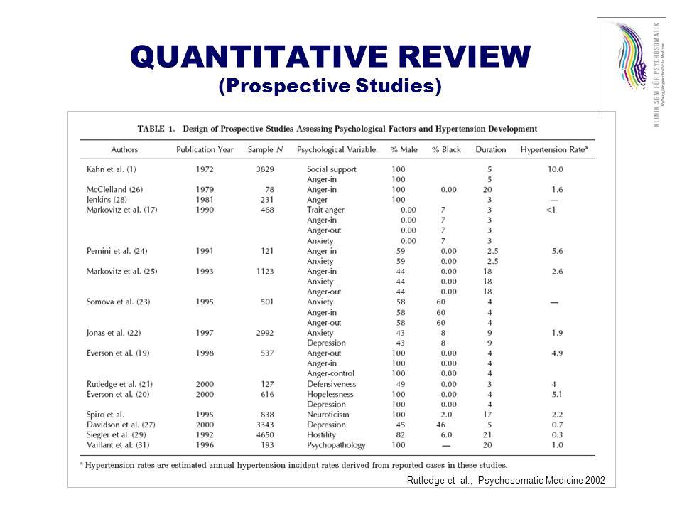 RELATIVES RISIKO Rutledge et al., Psychosomatic Medicine 2002