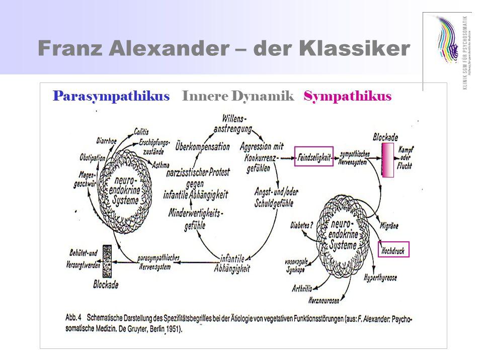 French-Horn Hypertension Dimsdale et al., NEJM 1995 Der Blutdruck schwingt mit dem Leben mit !