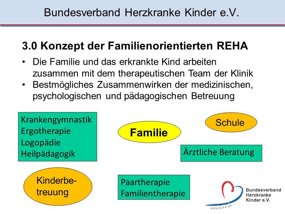 Bundesverband Herzkranke Kinder e.V. 3.0 Konzept der Familienorientierten REHA Die Familie und das erkrankte Kind arbeiten zusammen mit dem therapeuti