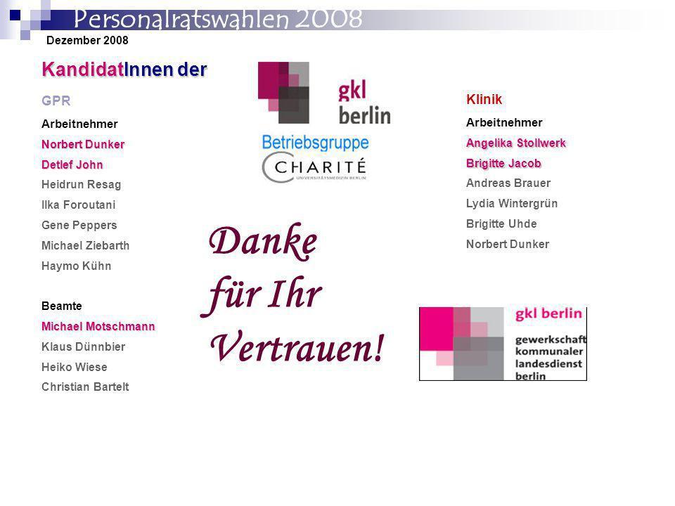 Personalratswahlen 2008 Wir beglückwünschen alle KandidatInnen zu ihrer Wahl in die Personalvertretung der Charité und wünschen uns eine konstruktive Zusammenarbeit im Interesse aller Beschäftigten.