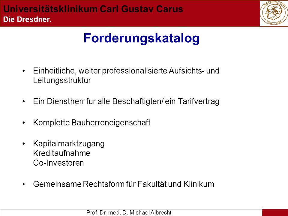 Universitätsklinikum Carl Gustav Carus Die Dresdner.