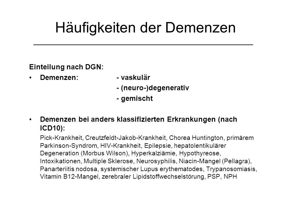 Einteilung mit Demenzen Häufigkeiten Alzheimer Demenzca.