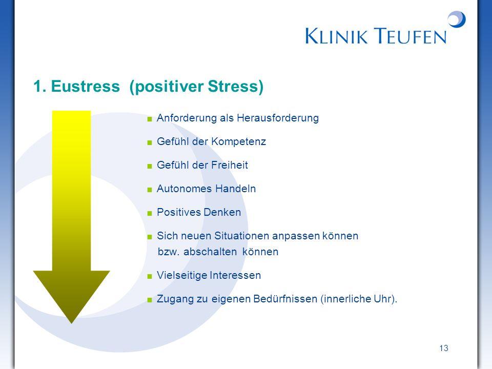 13 1. Eustress (positiver Stress) Anforderung als Herausforderung Gefühl der Kompetenz Gefühl der Freiheit Autonomes Handeln Positives Denken Sich neu