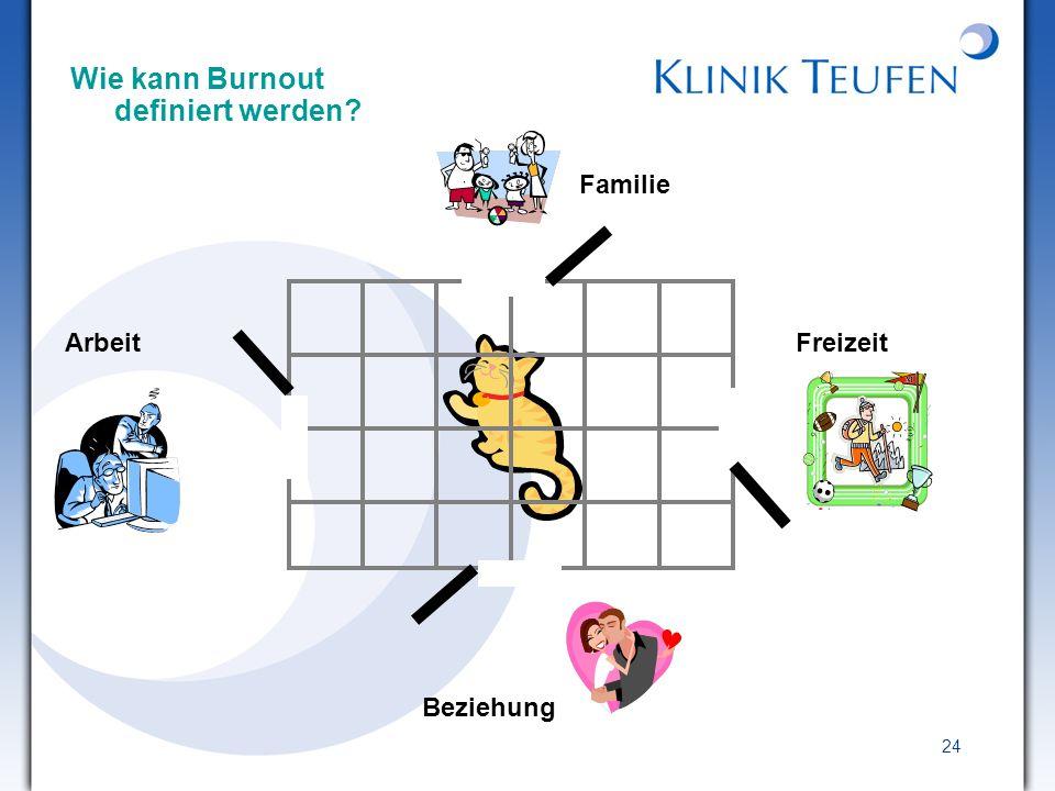 24 Wie kann Burnout definiert werden? Arbeit Familie Freizeit Beziehung