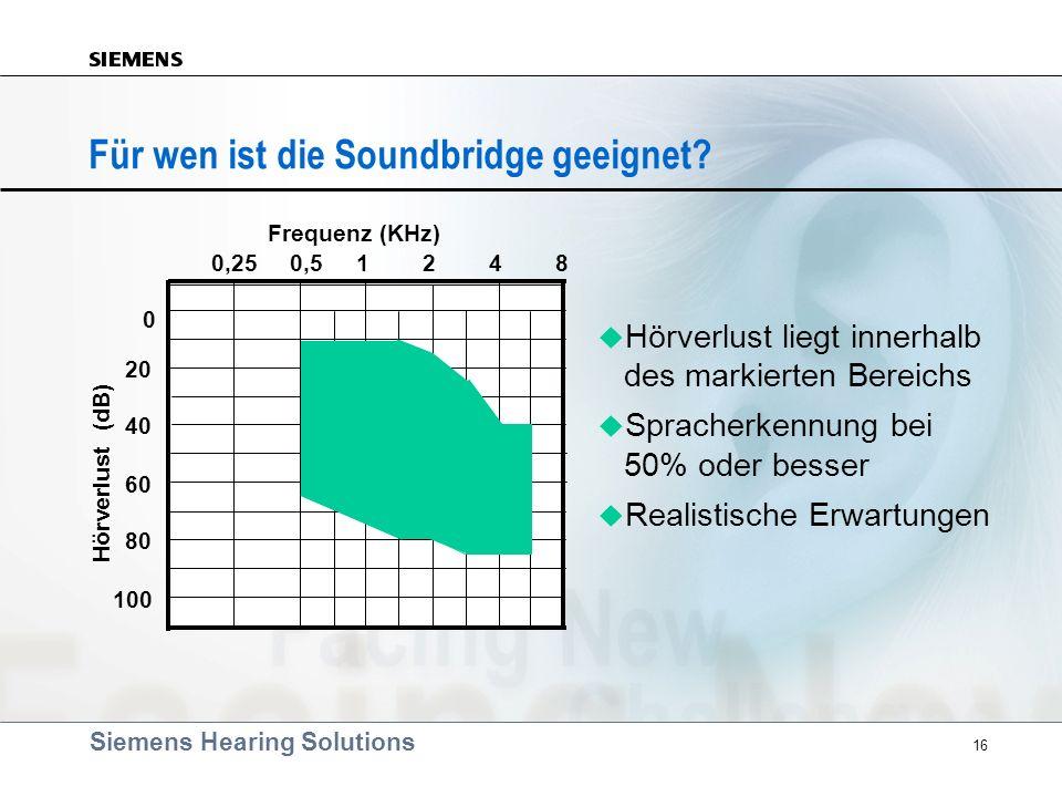 Siemens Hearing Solutions 16 Für wen ist die Soundbridge geeignet? u Hörverlust liegt innerhalb des markierten Bereichs u Spracherkennung bei 50% oder