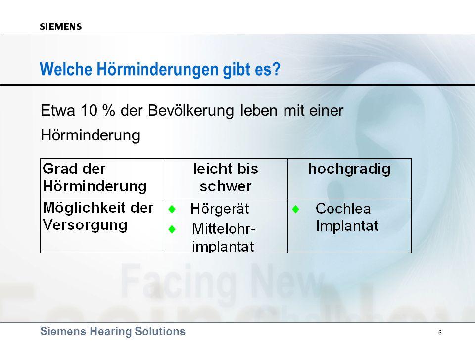 Siemens Hearing Solutions 6 Welche Hörminderungen gibt es? Etwa 10 % der Bevölkerung leben mit einer Hörminderung