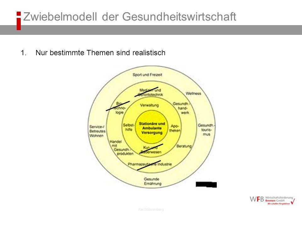 Kai Stührenberg Zwiebelmodell der Gesundheitswirtschaft 1.Nur bestimmte Themen sind realistisch