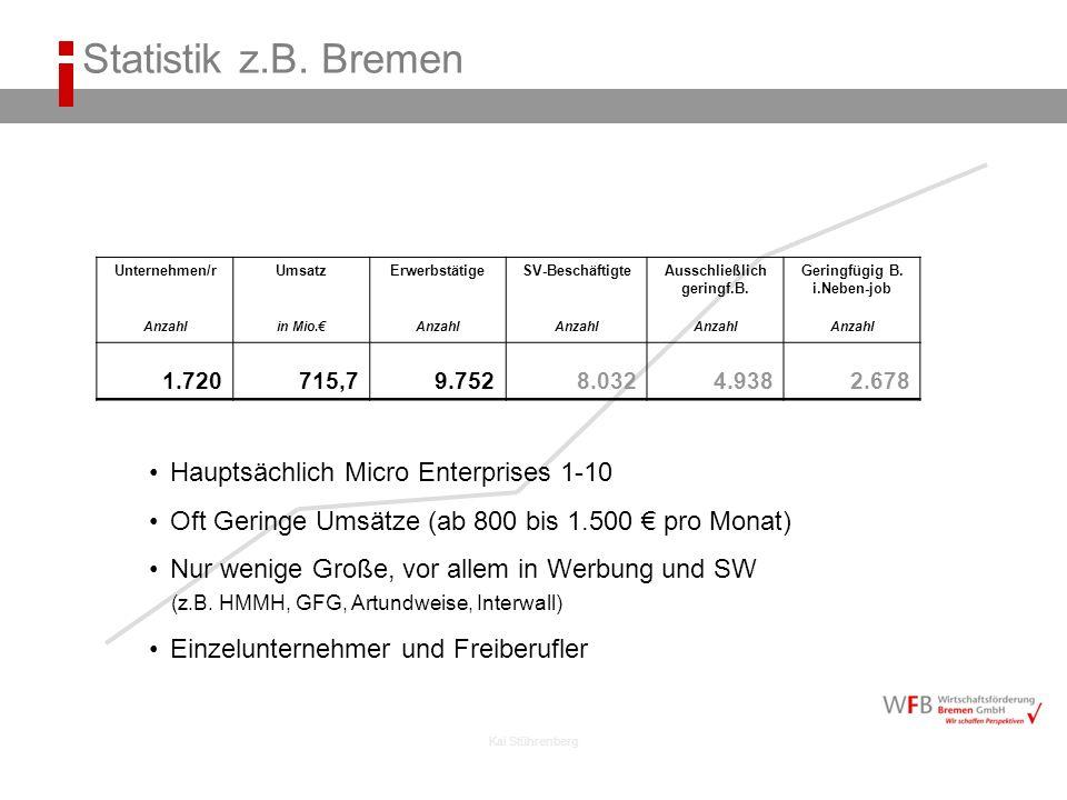 Kai Stührenberg Statistik z.B. Bremen Unternehmen/rUmsatzErwerbstätigeSV-BeschäftigteAusschließlich geringf.B. Geringfügig B. i.Neben-job Anzahlin Mio