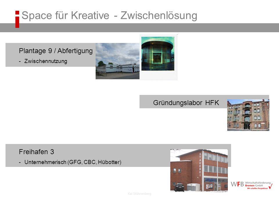 Kai Stührenberg Plantage 9 / Abfertigung -Zwischennutzung Space für Kreative - Zwischenlösung Freihafen 3 -Unternehmerisch (GFG, CBC, Hübotter) Gründungslabor HFK