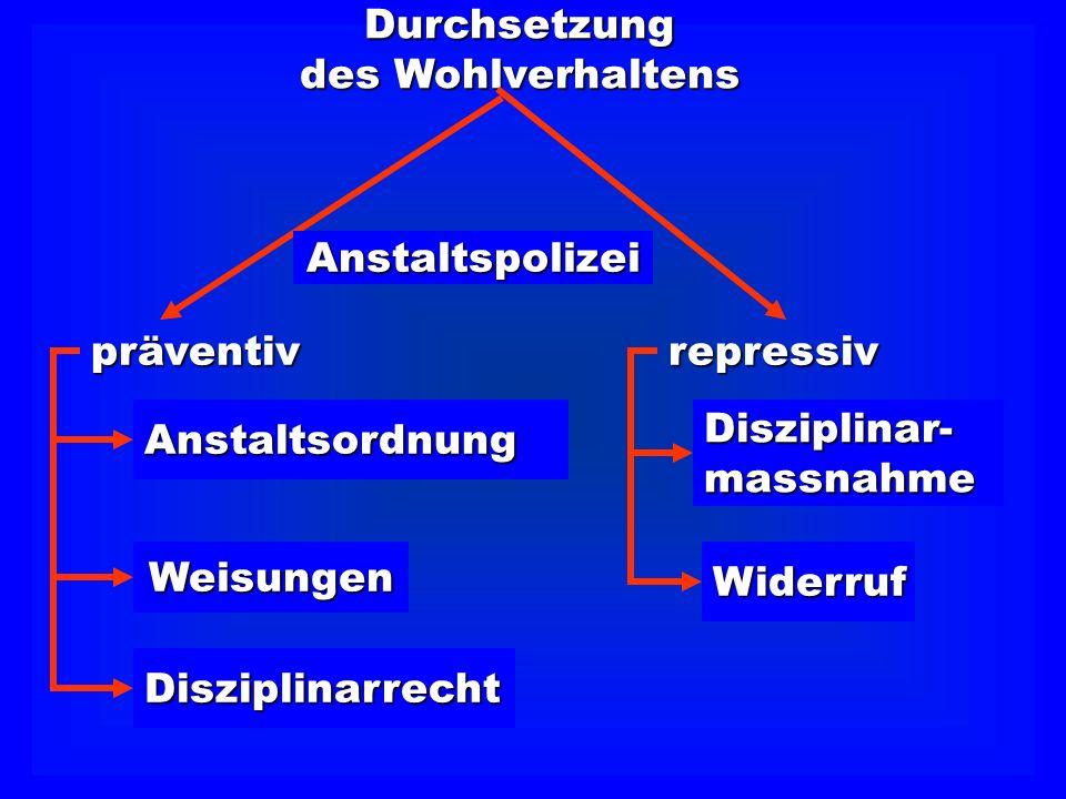 Durchsetzung des Wohlverhaltens präventivrepressiv Anstaltsordnung Weisungen Disziplinarrecht Disziplinar-massnahme Widerruf Anstaltspolizei