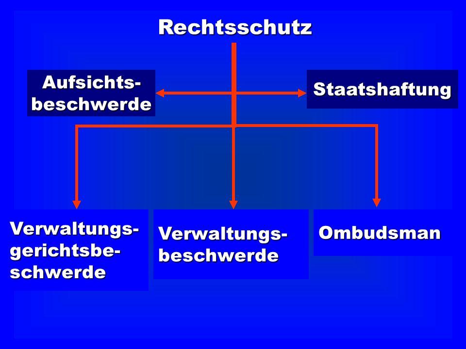 Rechtsschutz Verwaltungs-gerichtsbe-schwerdeVerwaltungs-beschwerdeOmbudsman Aufsichts-beschwerdeStaatshaftung