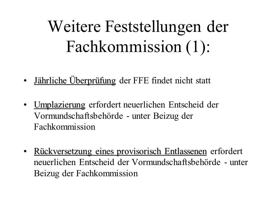 Weitere Feststellungen der Fachkommission (1): Jährliche ÜberprüfungJährliche Überprüfung der FFE findet nicht statt UmplazierungUmplazierung erfordert neuerlichen Entscheid der Vormundschaftsbehörde - unter Beizug der Fachkommission Rückversetzung eines provisorisch EntlassenenRückversetzung eines provisorisch Entlassenen erfordert neuerlichen Entscheid der Vormundschaftsbehörde - unter Beizug der Fachkommission