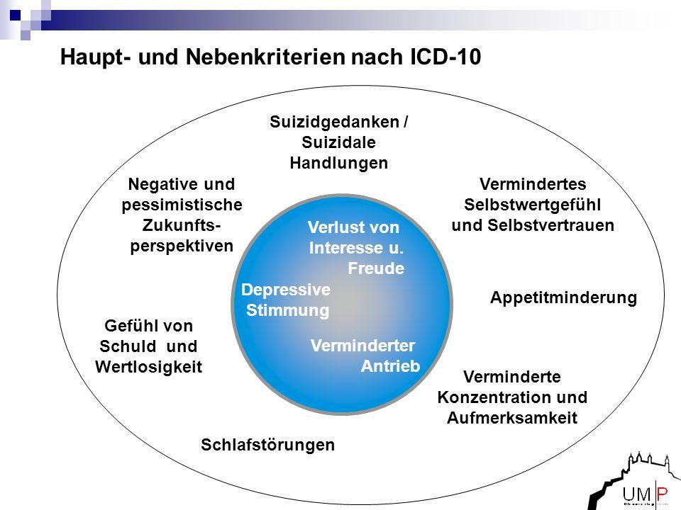 Verlust von Interesse u. Freude Depressive Stimmung Verminderter Antrieb Haupt- und Nebenkriterien nach ICD-10 Suizidgedanken / Suizidale Handlungen V