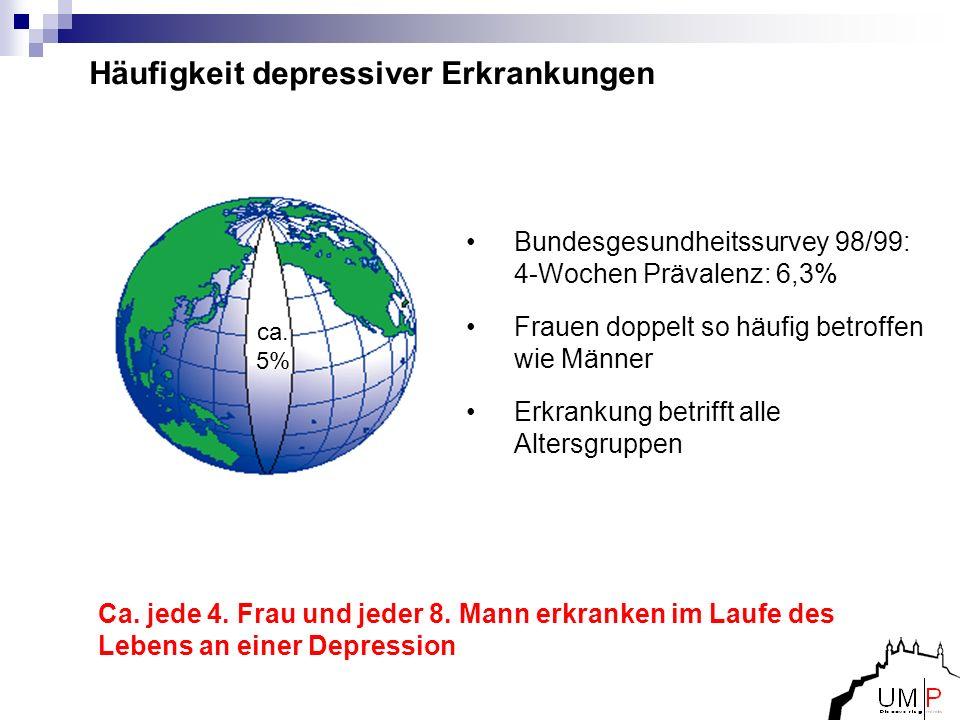 Bundesgesundheitssurvey 98/99: 4-Wochen Prävalenz: 6,3% Frauen doppelt so häufig betroffen wie Männer Erkrankung betrifft alle Altersgruppen Ca. jede
