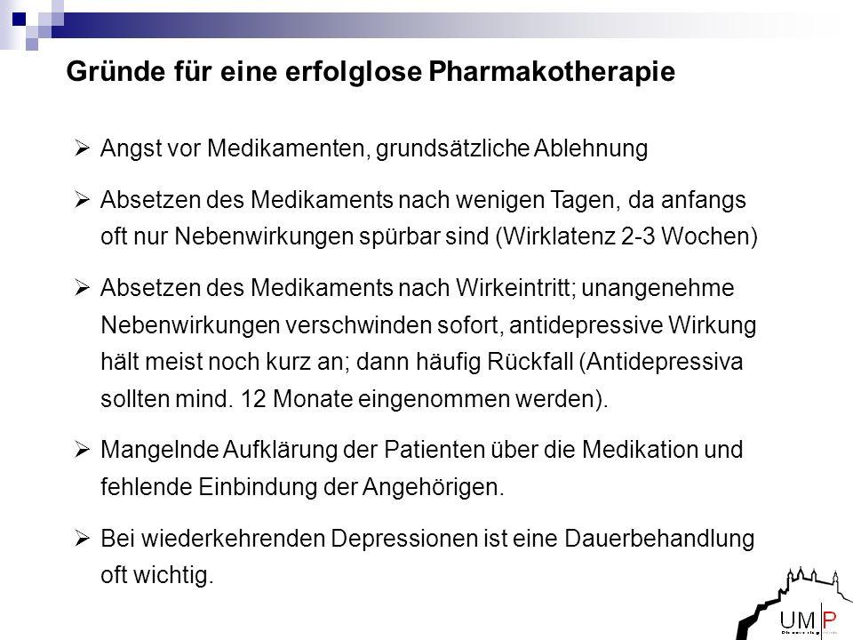 Angst vor Medikamenten, grundsätzliche Ablehnung Absetzen des Medikaments nach wenigen Tagen, da anfangs oft nur Nebenwirkungen spürbar sind (Wirklate