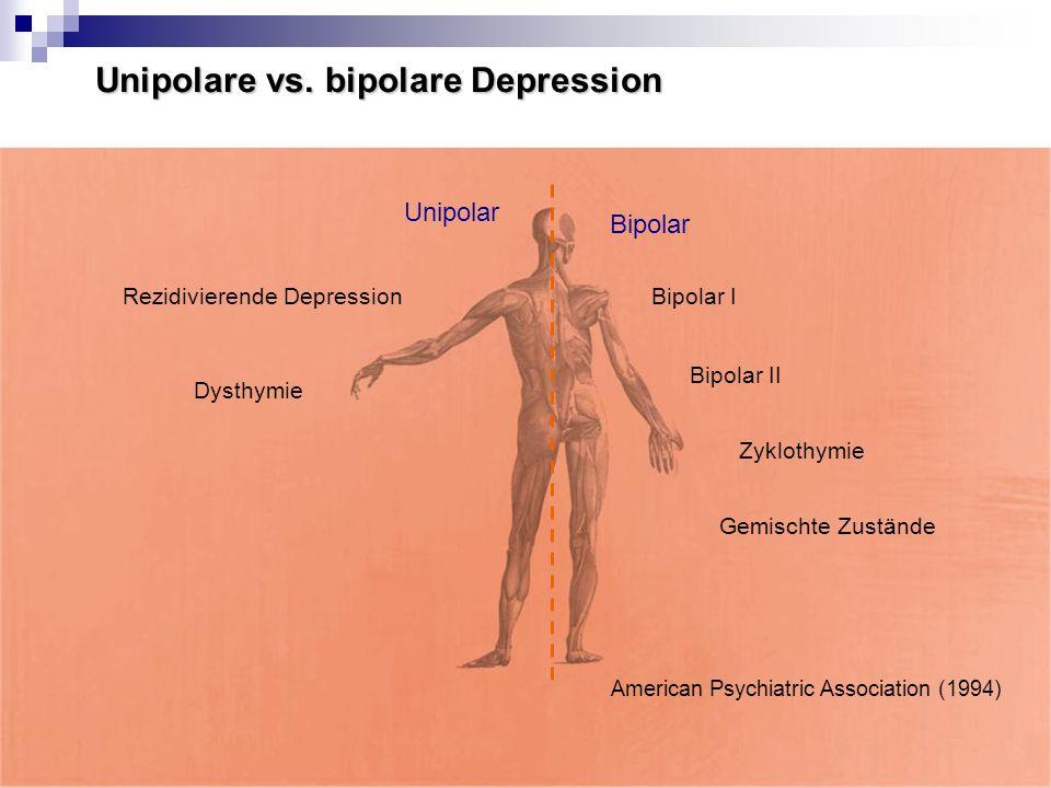 Unipolare vs. bipolare Depression Unipolar American Psychiatric Association (1994) Rezidivierende Depression Dysthymie Bipolar Bipolar I Bipolar II Zy