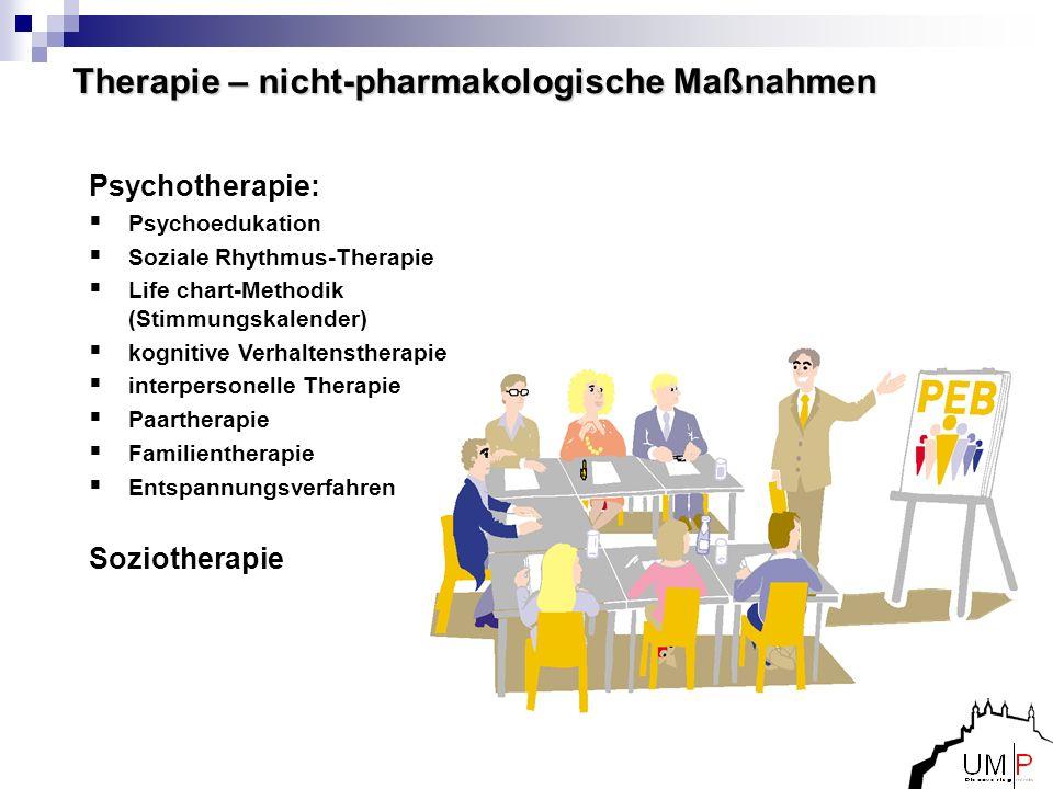 Therapie – nicht-pharmakologische Maßnahmen Psychotherapie: Psychoedukation Soziale Rhythmus-Therapie Life chart-Methodik (Stimmungskalender) kognitiv