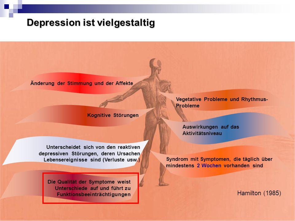 Depression ist vielgestaltig Änderung der Stimmung und der Affekte Vegetative Probleme und Rhythmus- Probleme Kognitive Störungen Auswirkungen auf das