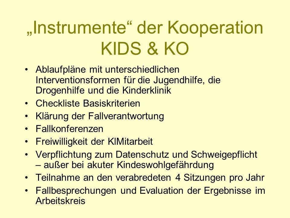 Instrumente der Kooperation KIDS & KO Ablaufpläne mit unterschiedlichen Interventionsformen für die Jugendhilfe, die Drogenhilfe und die Kinderklinik