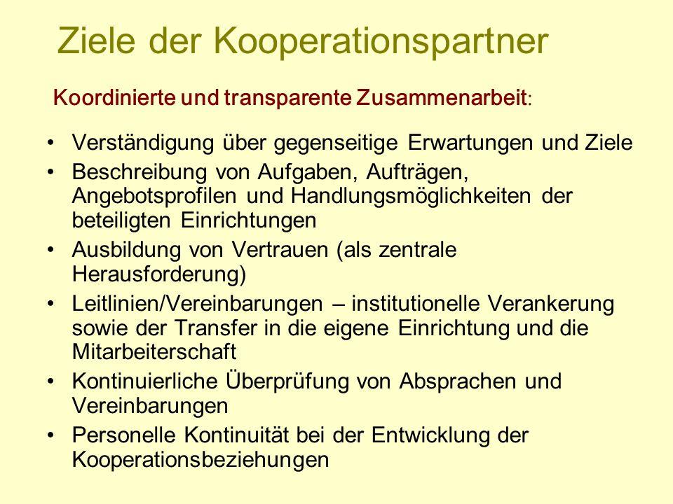 Ziele der Kooperationspartner Koordinierte und transparente Zusammenarbeit : Verständigung über gegenseitige Erwartungen und Ziele Beschreibung von Au