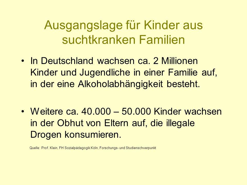 Ausgangslage für Kinder aus suchtkranken Familien In Deutschland wachsen ca. 2 Millionen Kinder und Jugendliche in einer Familie auf, in der eine Alko