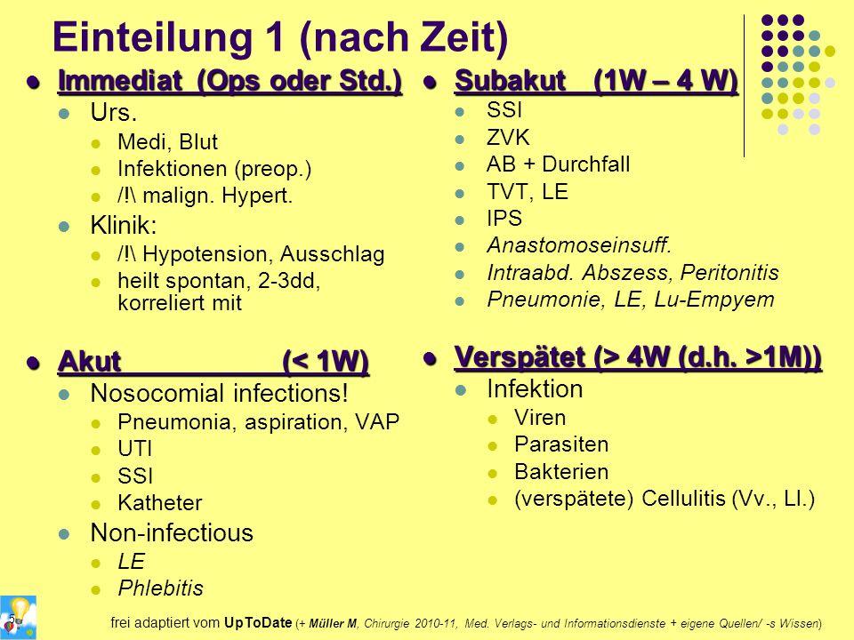 Einteilung 1 (nach Zeit) Immediat(Ops oder Std.) Immediat(Ops oder Std.) Urs. Medi, Blut Infektionen (preop.) /!\ malign. Hypert. Klinik: /!\ Hypotens