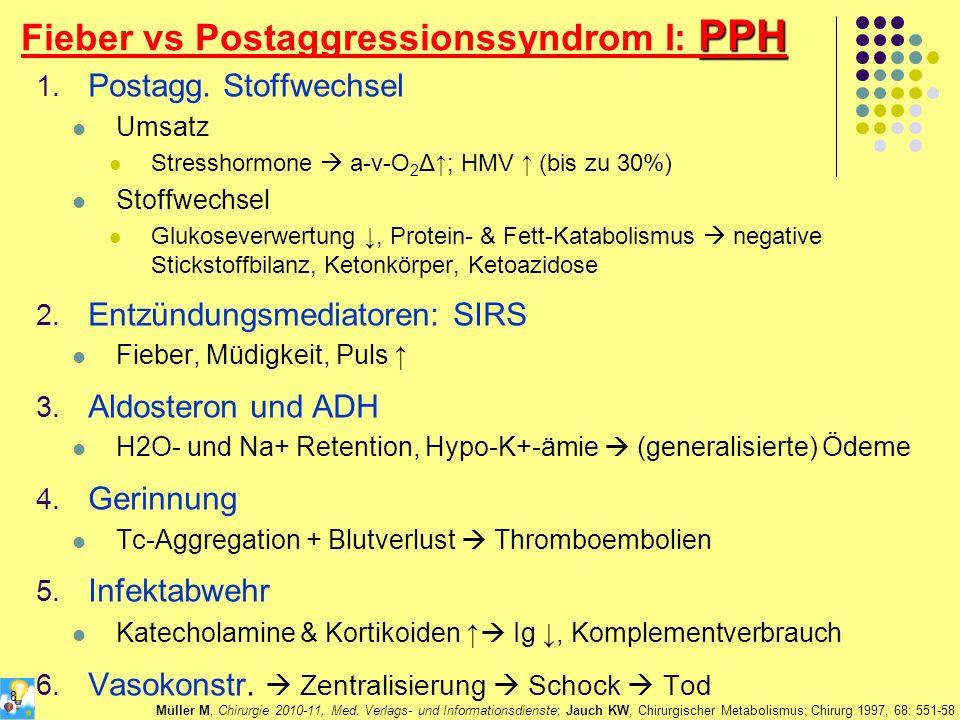 PPH Fieber vs Postaggressionssyndrom I: PPH 1. Postagg. Stoffwechsel Umsatz Stresshormone a-v-O 2 Δ; HMV (bis zu 30%) Stoffwechsel Glukoseverwertung,